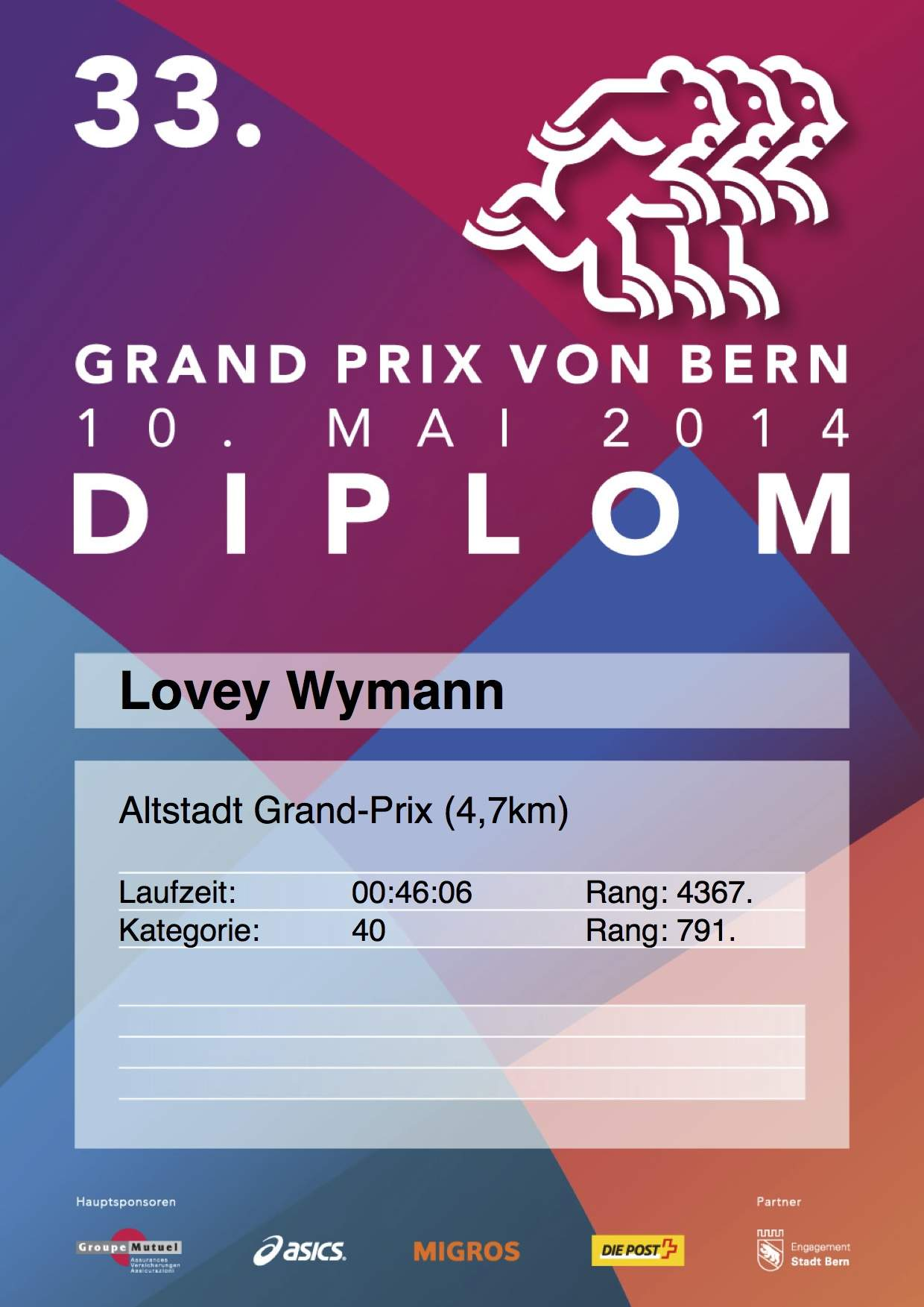 Diplom #GBBern 2014