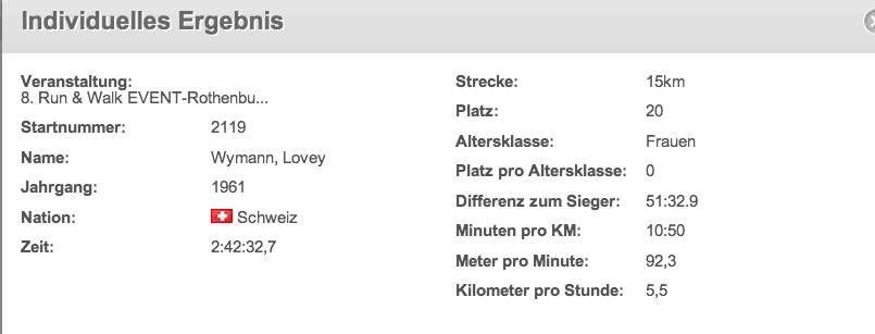 Rangliste Rothenburg, Lovey Wymann
